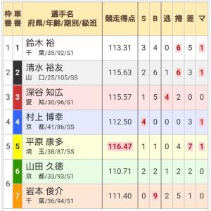 松戸記念競輪 最終日 9R 決勝
