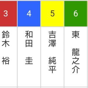 共同通信社杯 三日目 準決勝+負け戦追記