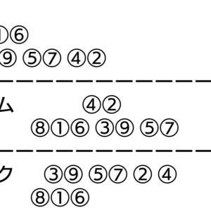 日本選手権競輪 二日目 一次予選+特選
