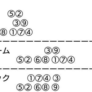 日本選手権競輪 四日目 二次予選+GR賞