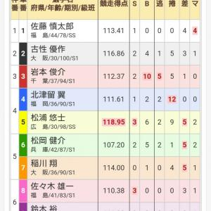 日本選手権競輪 五日目 準決勝+負け戦