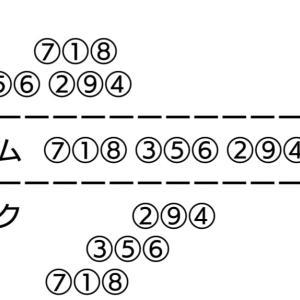 福井競輪 GⅢ & 松山競輪 GⅢ 初日