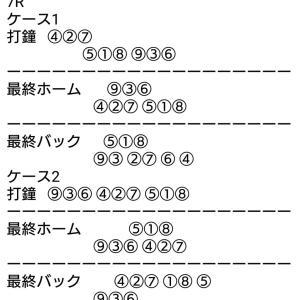 福井競輪 GⅢ & 松山競輪 GⅢ 二日目