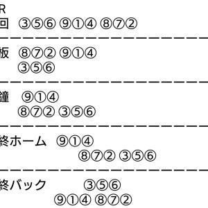 福井競輪 GⅢ & 松山競輪 GⅢ 三日目 準決勝
