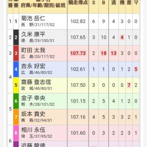 福井競輪 GⅢ & 松山競輪 GⅢ 最終日