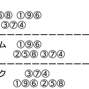 高松宮記念杯競輪 初日 一次予選