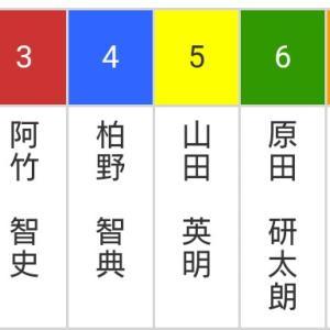 高松宮記念杯競輪 三日目 準決勝