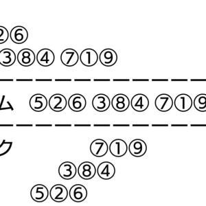 小松島記念競輪 二日間 二次予選
