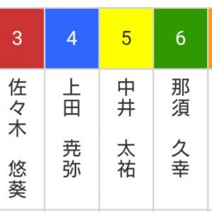 小松島記念競輪 三日目 準決勝
