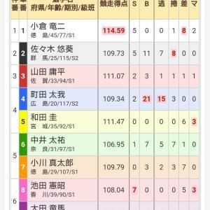 小松島記念競輪 最終日 決勝