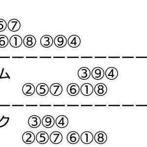 福井記念競輪 初日 一次予選