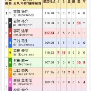 福井記念競輪 最終日 決勝+負け戦