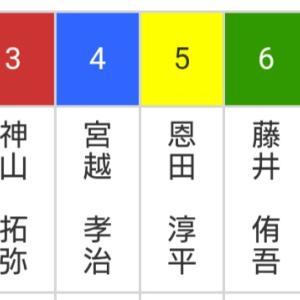 富山記念競輪 三日目 準決勝+負け戦