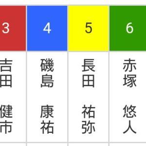 高知記念競輪 初日 一次予選