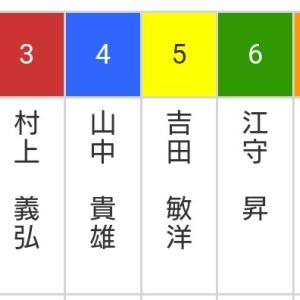 高知記念競輪 三日目 準決勝