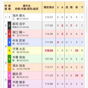 松阪記念競輪 最終日 決勝