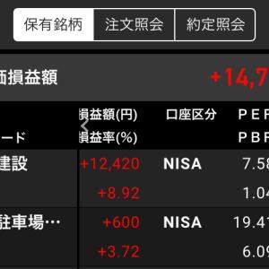来月のアフィリエイト収益は1万5千円になりそうです。