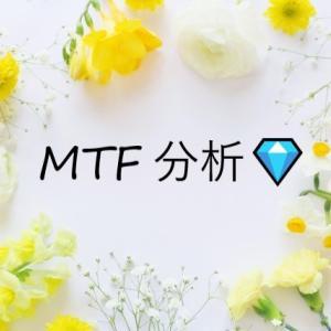 保護中: MTF分析 4/2 💎