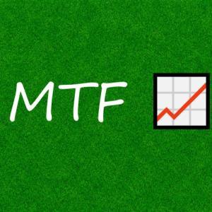 保護中: MTF分析 8/7📈