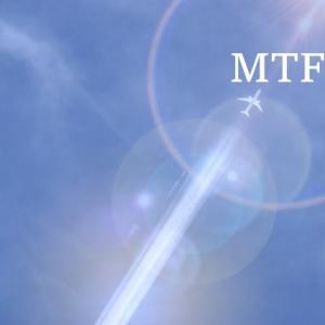 保護中: MTF分析 9/16📈