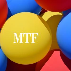 保護中: MTF分析 9/25📈