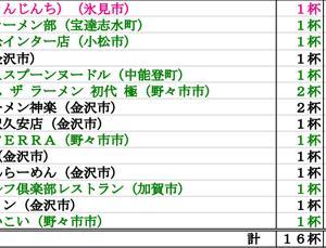2021年5月のまとめ〜17杯〜