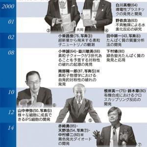 ノーベル化学賞に旭化成・吉野彰氏ら リチウムイオン電池開発: 日本経済新聞