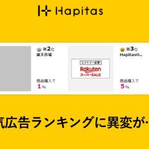 ハピタス人気広告ランキングに異変! 2位が「楽天市場」で1位はまさかの…