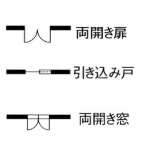 平図面の記号の意味特集☆