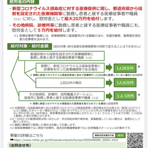 新型コロナウイルス感染症対応従事者慰労金交付