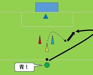 Tr84) ハイボールの処理(GKトレーニング)