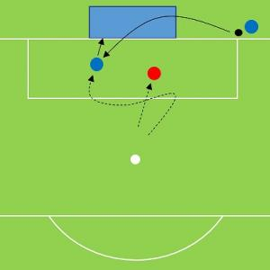 Tr113) マイナスのパスから1対1【ゴール前のポジション取り】