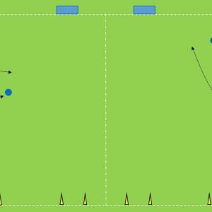 Tr114) スローインから1対1+1【オフ・ザ・ボールの動き】
