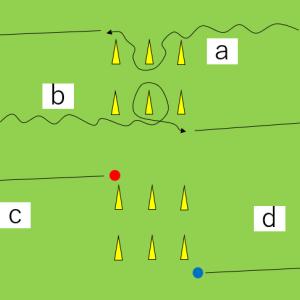 Tr133) 【テクニック複合ドリル】2コースすれ違いのドリブル&パス