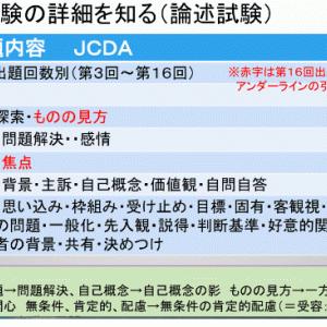 【論述試験】第17回キャリアコンサルタント試験 論述試験(問い1指定語句)最終確認について