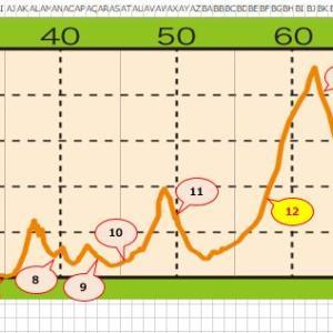 ウルトラマラソン完走に向けて / 【Triathlete VLOG #6】秋の飯能ランニング