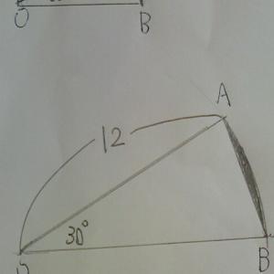 """""""仙台麩☆のリブログ。""""円周率3で計算するのってある意味0キロカロリー理論で考えるのと似ている"""