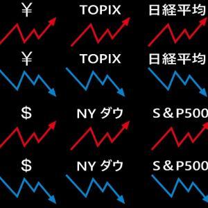 株の買い時が近いのでしょうか?