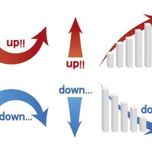 コロナの影響が出るのはこれから。株価は2番底にむかうのか?
