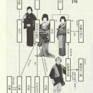福岡市民劇場12月例会 -東海道四谷怪談-