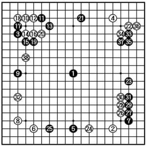 囲碁四方山話 天元について