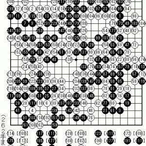 王座戦第3局速報