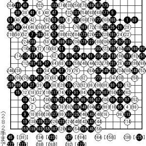 67期王座戦速報第4局