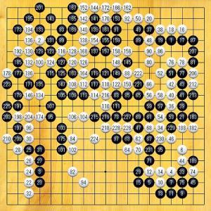 第69期囲碁王座戦の挑戦者決定戦