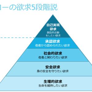 マズローの欲求段階説(心理学)とマーケティング