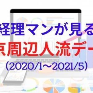 【分析】コロナ禍で人の動きはどう変わった?上場企業経理マンが見る人流データ(東京周辺)2020年1月~2021年5月