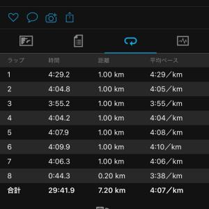 スピード練習ええ感じ、そしてフルマラソンどないしよ