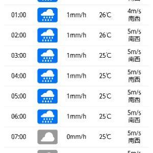 江ノ島は明日曇りみたいなのでやっぱり行く