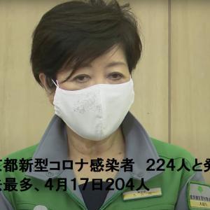 【速報】東京都コロナ感染者7月9日 224人(過去最多)