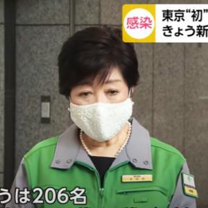 【速報】新型コロナ感染情報 7月12日